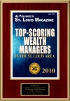 Top-Scoring Wealth Managers
