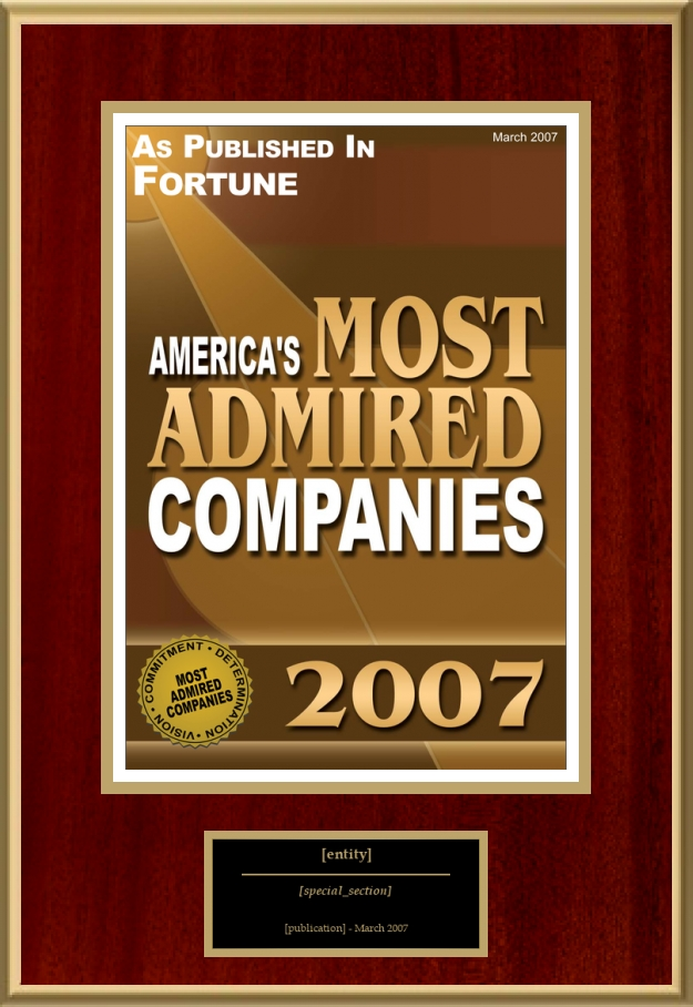 Americas Most Admired Companies